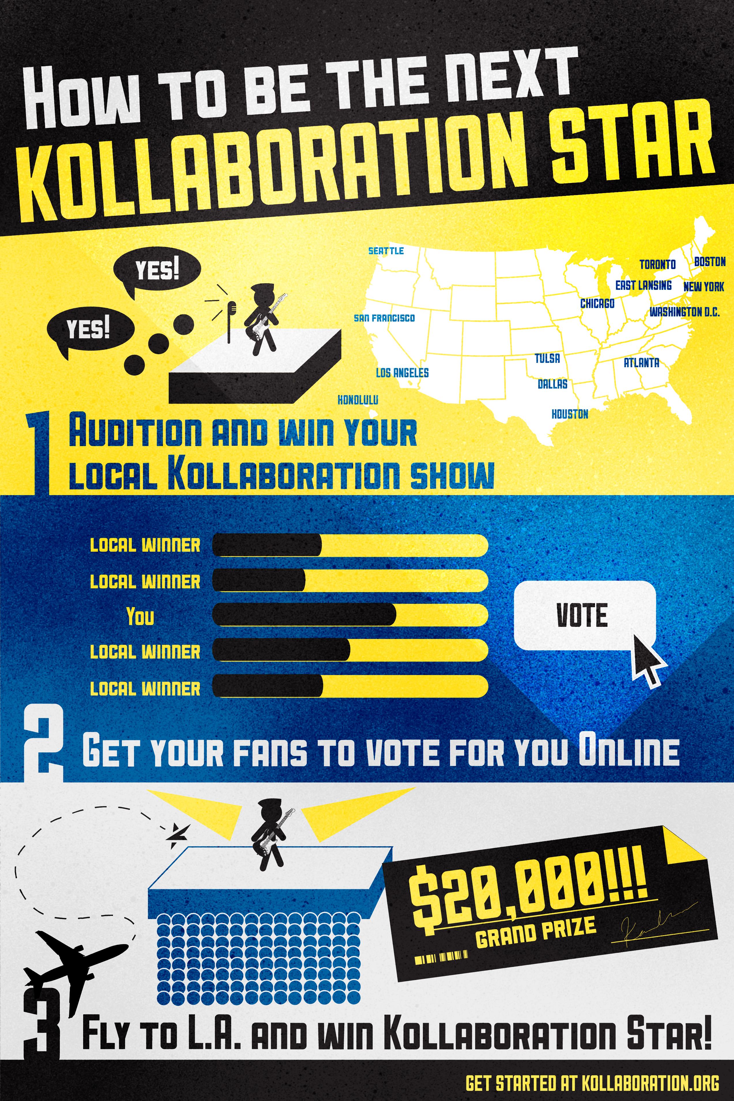Kollabstar infographic